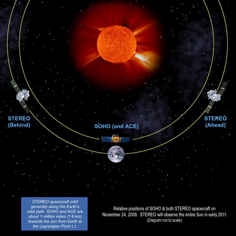 orbit earth in miles - photo #37